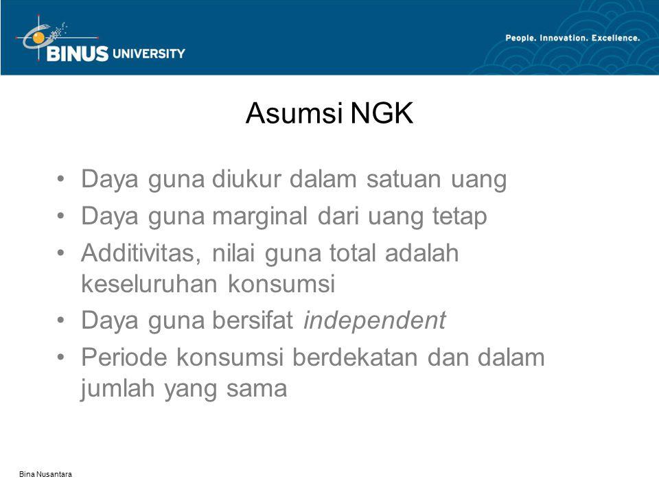 Bina Nusantara Optimalisasi NGK Jelas bahwa nilai kepuasan optimum untuk konsumsi 1 macam barang hanya tercapai bila tambahan kepuasan setiap menambah 1 unit input sama dengan harga yang dibayarkannya, atau : MUx = Px  untuk barang x, untuk barang y  MUy=Py.