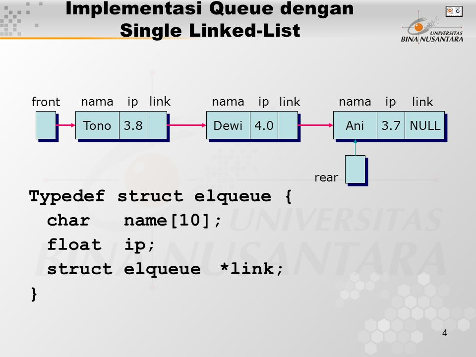 4 Typedef struct elqueue { charname[10]; floatip; struct elqueue*link; } Implementasi Queue dengan Single Linked-List front namaip Dewi 4.0 link namaip Tono 3.8 linknamaip Ani 3.7 NULL link rear