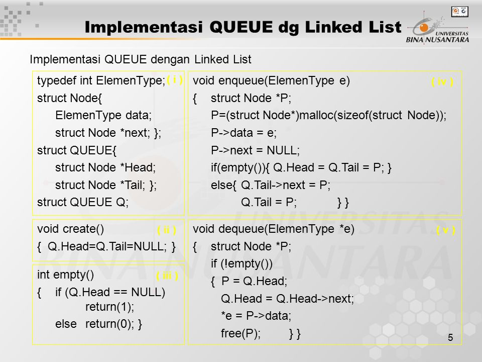 5 Implementasi QUEUE dg Linked List Implementasi QUEUE dengan Linked List typedef int ElemenType; struct Node{ ElemenType data; struct Node *next; }; struct QUEUE{ struct Node *Head; struct Node *Tail; }; struct QUEUE Q; void dequeue(ElemenType *e) {struct Node *P; if (!empty()) { P = Q.Head; Q.Head = Q.Head->next; *e = P->data; free(P);} } void enqueue(ElemenType e) {struct Node *P; P=(struct Node*)malloc(sizeof(struct Node)); P->data = e; P->next = NULL; if(empty()){ Q.Head = Q.Tail = P; } else{Q.Tail->next = P; Q.Tail = P;} } void create() { Q.Head=Q.Tail=NULL; } int empty() {if (Q.Head == NULL) return(1); elsereturn(0); } ( i ) ( ii ) ( iii ) ( iv ) ( v )