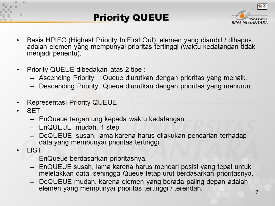 7 Basis HPIFO (Highest Priority In First Out), elemen yang diambil / dihapus adalah elemen yang mempunyai prioritas tertinggi (waktu kedatangan tidak menjadi penentu).