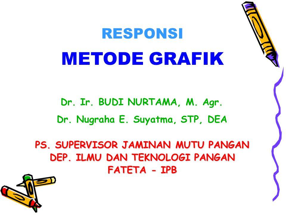 RESPONSI METODE GRAFIK Dr.Ir. BUDI NURTAMA, M. Agr.