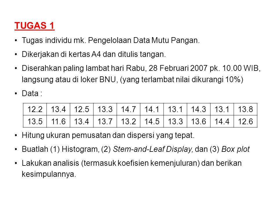 TUGAS 1 Tugas individu mk. Pengelolaan Data Mutu Pangan. Dikerjakan di kertas A4 dan ditulis tangan. Diserahkan paling lambat hari Rabu, 28 Februari 2