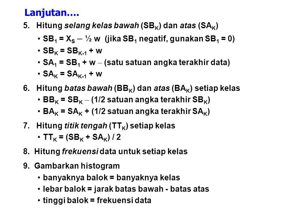 5. Hitung selang kelas bawah (SB K ) dan atas (SA K ) SB 1 = X S  ½ w (jika SB 1 negatif, gunakan SB 1 = 0) SB K = SB K-1 + w SA 1 = SB 1 + w  (satu