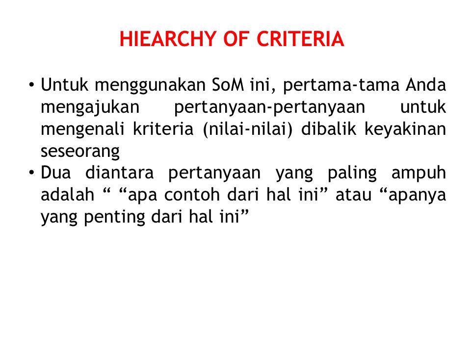 HIEARCHY OF CRITERIA Untuk menggunakan SoM ini, pertama-tama Anda mengajukan pertanyaan-pertanyaan untuk mengenali kriteria (nilai-nilai) dibalik keya