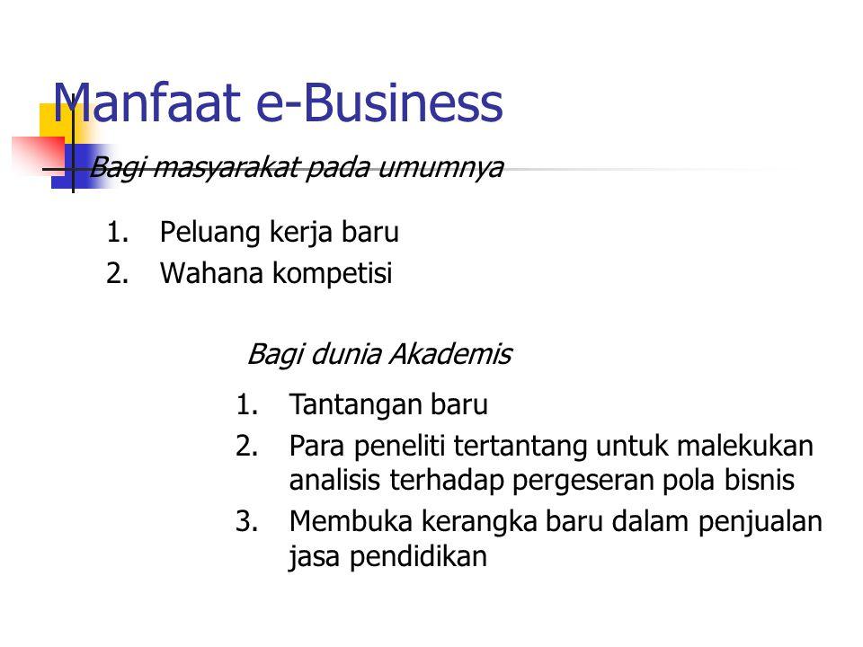 1.Peluang kerja baru 2.Wahana kompetisi Manfaat e-Business 1.Tantangan baru 2.Para peneliti tertantang untuk malekukan analisis terhadap pergeseran po