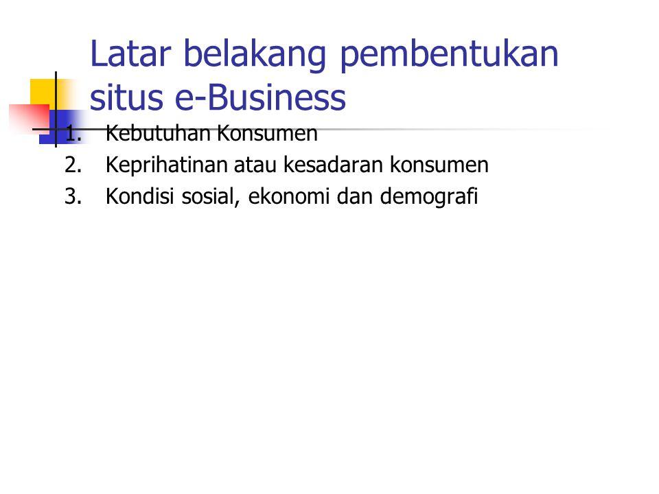 1.Kebutuhan Konsumen 2.Keprihatinan atau kesadaran konsumen 3.Kondisi sosial, ekonomi dan demografi Latar belakang pembentukan situs e-Business