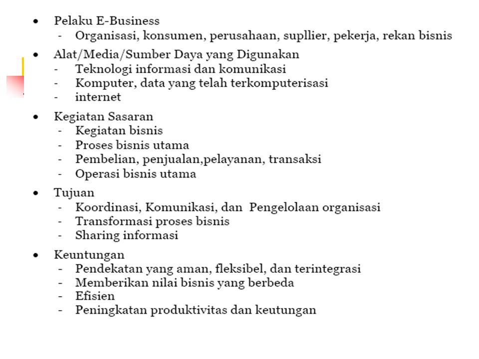 Nilai efektifitas e-bisnis