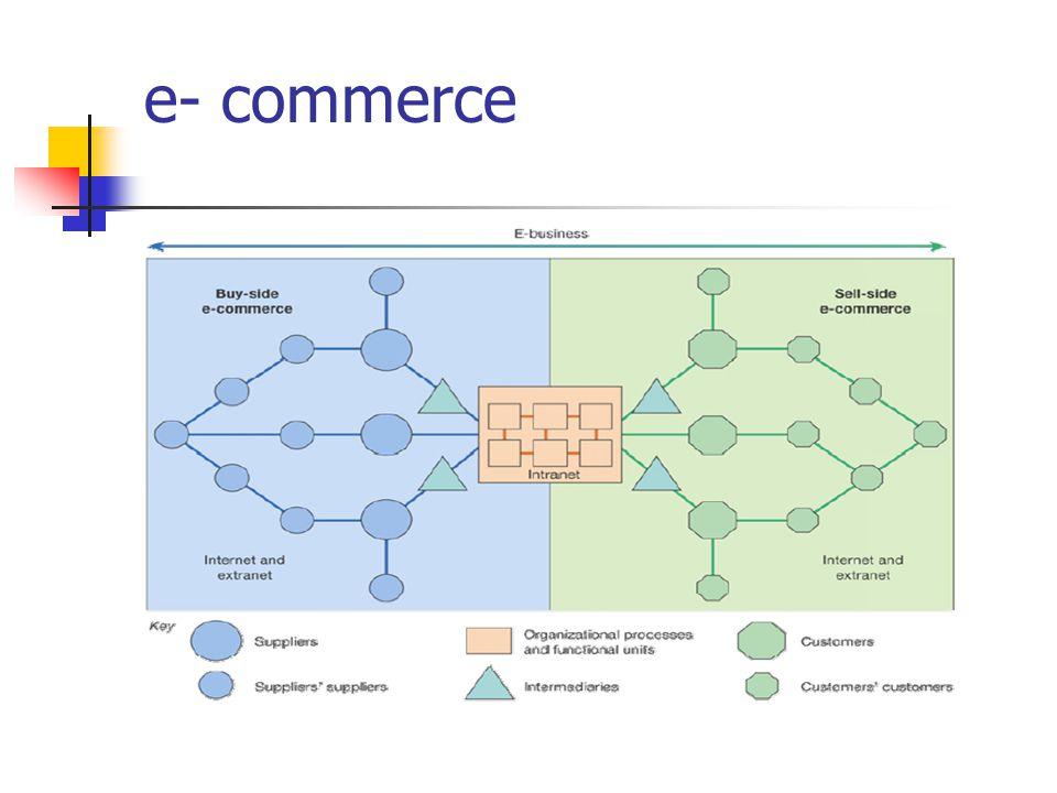 e- commerce
