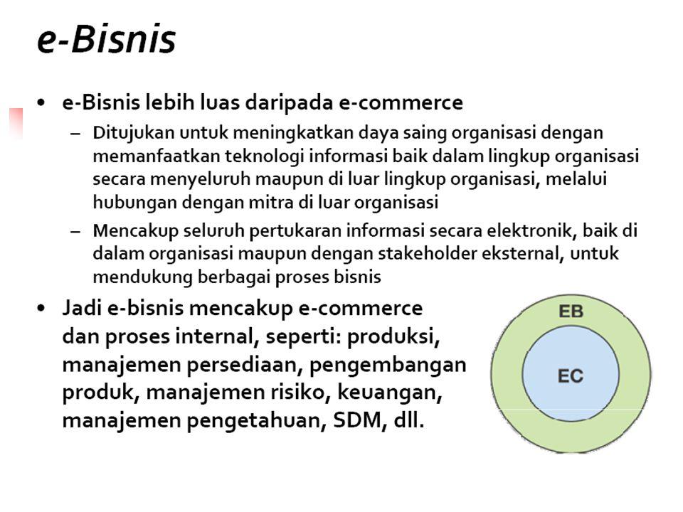 Nilai Peluang e-bisnis