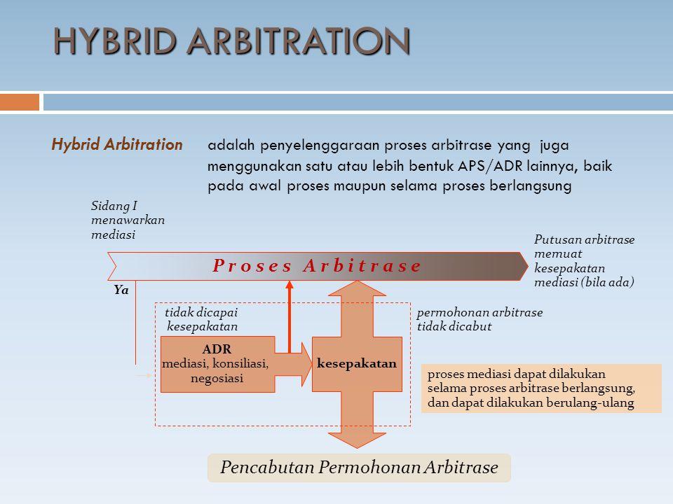 HYBRID ARBITRATION Hybrid Arbitration adalah penyelenggaraan proses arbitrase yang juga menggunakan satu atau lebih bentuk APS/ADR lainnya, baik pada awal proses maupun selama proses berlangsung P r o s e s A r b i t r a s e ADR mediasi, konsiliasi, negosiasi kesepakatan tidak dicapai kesepakatan Pencabutan Permohonan Arbitrase permohonan arbitrase tidak dicabut Sidang I menawarkan mediasi Ya Putusan arbitrase memuat kesepakatan mediasi (bila ada) proses mediasi dapat dilakukan selama proses arbitrase berlangsung, dan dapat dilakukan berulang-ulang