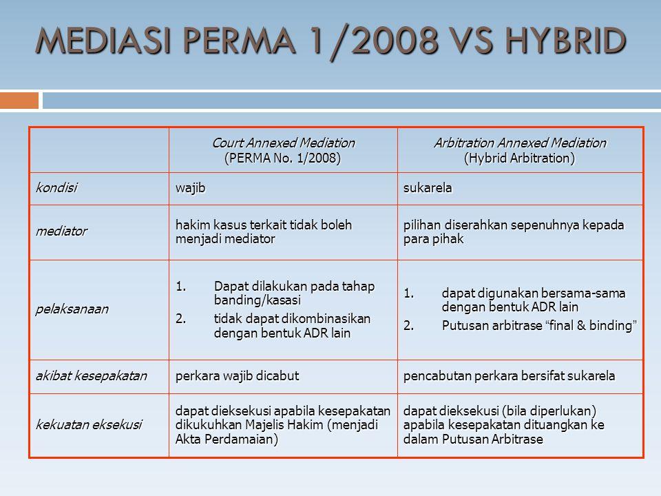 MEDIASI PERMA 1/2008 VS HYBRID dapat dieksekusi (bila diperlukan) apabila kesepakatan dituangkan ke dalam Putusan Arbitrase dapat dieksekusi apabila k