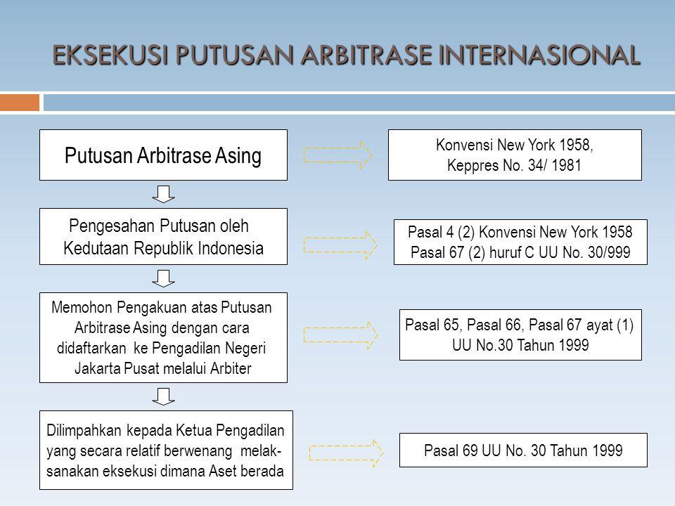Putusan Arbitrase Asing Pengesahan Putusan oleh Kedutaan Republik Indonesia Memohon Pengakuan atas Putusan Arbitrase Asing dengan cara didaftarkan ke Pengadilan Negeri Jakarta Pusat melalui Arbiter Konvensi New York 1958, Keppres No.