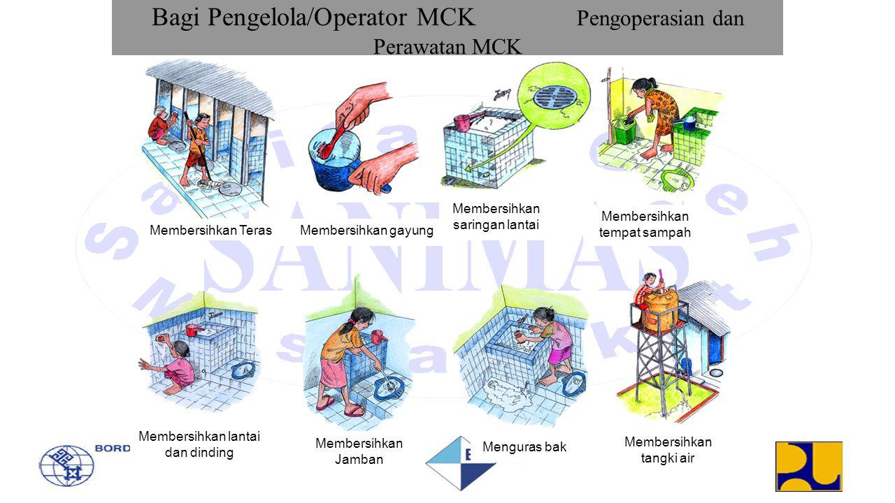 Bagi Pengelola/Operator MCK Pengoperasian dan Perawatan MCK Membersihkan TerasMembersihkan gayung Membersihkan saringan lantai Membersihkan tempat sam