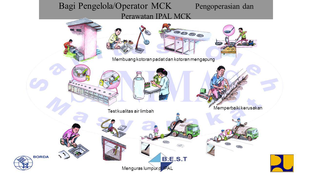 Bagi Pengelola/Operator MCK Pengoperasian dan Perawatan IPAL MCK Membuang kotoran padat dan kotoran mengapung Memperbaiki kerusakan Test kualitas air