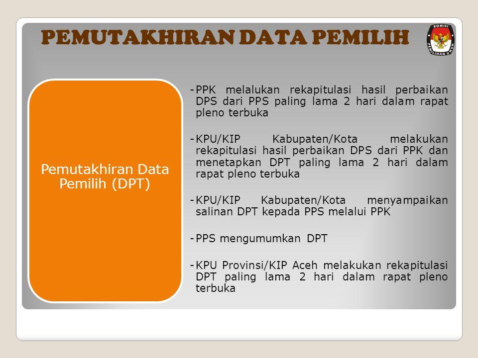- PPK melalukan rekapitulasi hasil perbaikan DPS dari PPS paling lama 2 hari dalam rapat pleno terbuka - KPU/KIP Kabupaten/Kota melakukan rekapitulasi hasil perbaikan DPS dari PPK dan menetapkan DPT paling lama 2 hari dalam rapat pleno terbuka - KPU/KIP Kabupaten/Kota menyampaikan salinan DPT kepada PPS melalui PPK - PPS mengumumkan DPT - KPU Provinsi/KIP Aceh melakukan rekapitulasi DPT paling lama 2 hari dalam rapat pleno terbuka Pemutakhiran Data Pemilih (DPT) PEMUTAKHIRAN DATA PEMILIH