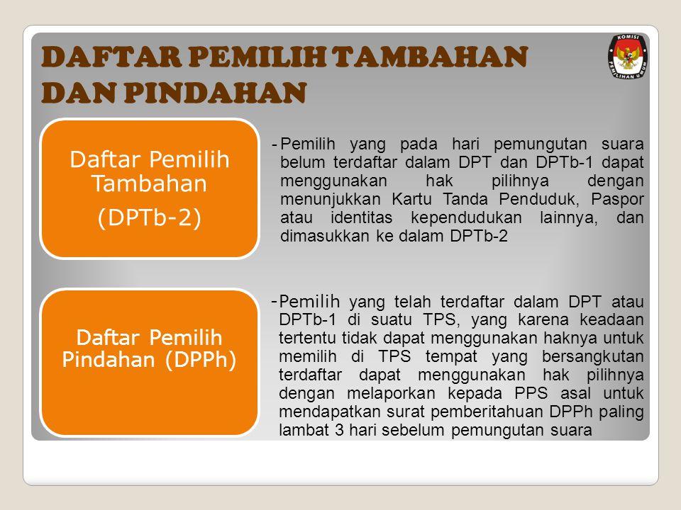 DAFTAR PEMILIH TAMBAHAN DAN PINDAHAN Daftar Pemilih Tambahan (DPTb-2) - Pemilih yang telah terdaftar dalam DPT atau DPTb-1 di suatu TPS, yang karena keadaan tertentu tidak dapat menggunakan haknya untuk memilih di TPS tempat yang bersangkutan terdaftar dapat menggunakan hak pilihnya dengan melaporkan kepada PPS asal untuk mendapatkan surat pemberitahuan DPPh paling lambat 3 hari sebelum pemungutan suara Daftar Pemilih Pindahan (DPPh) - Pemilih yang pada hari pemungutan suara belum terdaftar dalam DPT dan DPTb-1 dapat menggunakan hak pilihnya dengan menunjukkan Kartu Tanda Penduduk, Paspor atau identitas kependudukan lainnya, dan dimasukkan ke dalam DPTb-2