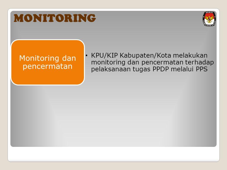 KPU/KIP Kabupaten/Kota melakukanmonitoring dan pencermatan terhadappelaksanaan tugas PPDP melalui PPS Monitoring dan pencermatan MONITORING