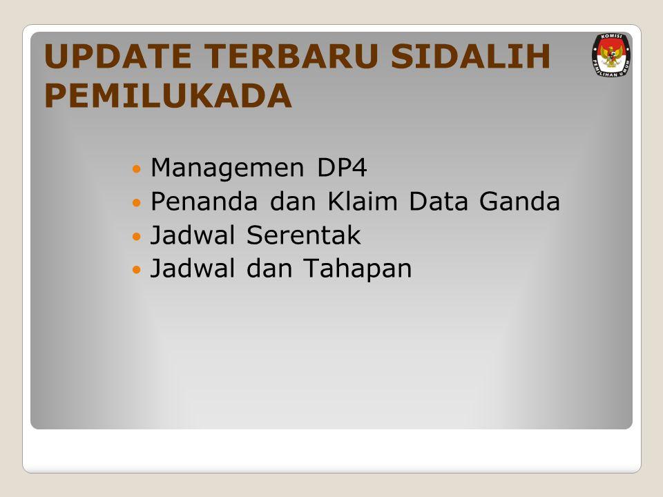 UPDATE TERBARU SIDALIH PEMILUKADA Managemen DP4 Penanda dan Klaim Data Ganda Jadwal Serentak Jadwal dan Tahapan