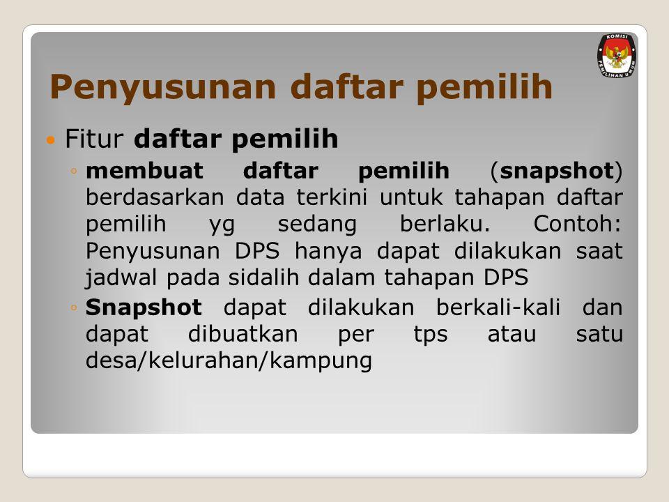 Penyusunan daftar pemilih Fitur daftar pemilih ◦membuat daftar pemilih (snapshot) berdasarkan data terkini untuk tahapan daftar pemilih yg sedang berlaku.