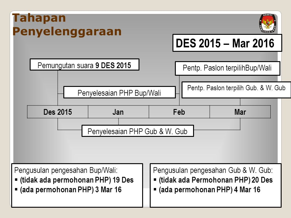 Des 2015JanFebMar Pentp.