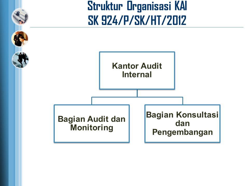 Struktur Organisasi KAI SK 924/P/SK/HT/2012 Kantor Audit Internal Bagian Audit dan Monitoring Bagian Konsultasi dan Pengembangan
