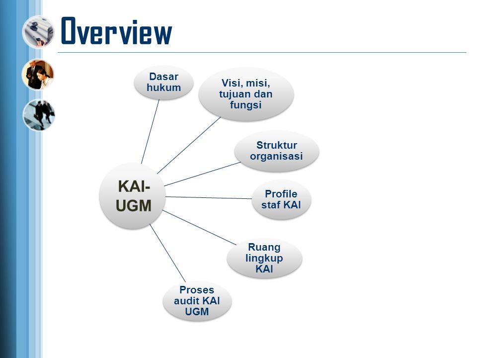 Overview Dasar hukum Struktur organisasi Profile staf KAI Ruang lingkup KAI Proses audit KAI UGM Visi, misi, tujuan dan fungsi KAI- UGM