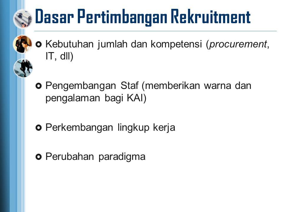 Dasar Pertimbangan Rekruitment  Kebutuhan jumlah dan kompetensi (procurement, IT, dll)  Pengembangan Staf (memberikan warna dan pengalaman bagi KAI)