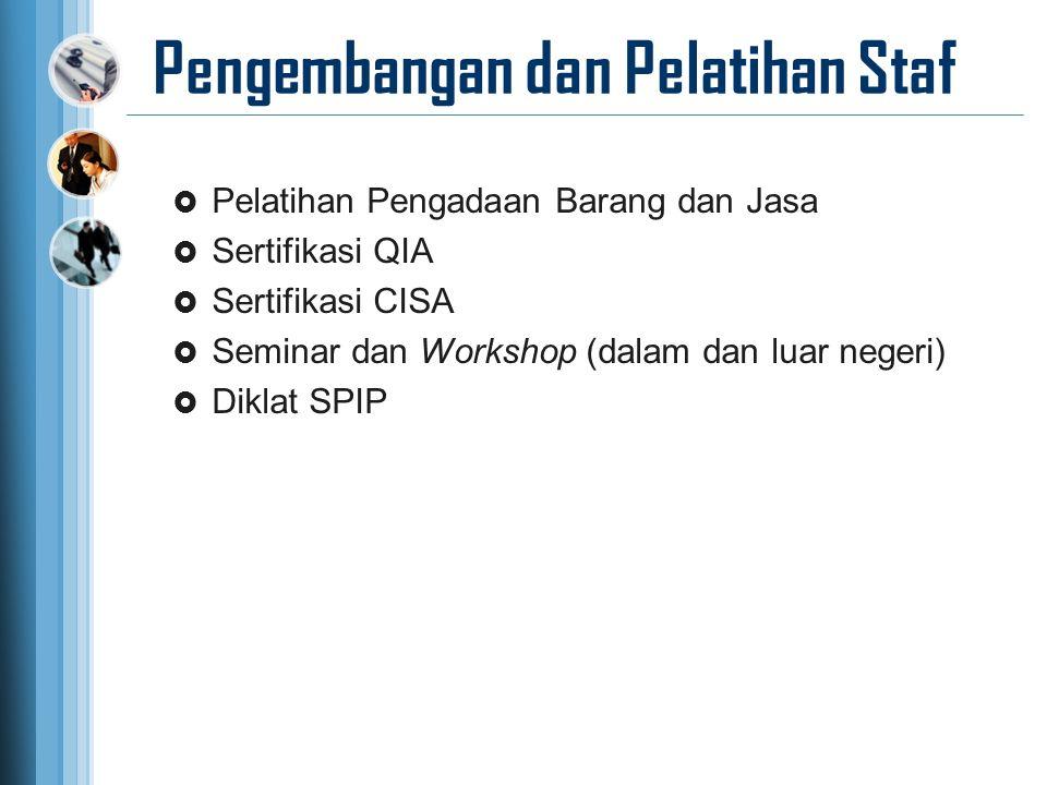 Pengembangan dan Pelatihan Staf  Pelatihan Pengadaan Barang dan Jasa  Sertifikasi QIA  Sertifikasi CISA  Seminar dan Workshop (dalam dan luar nege