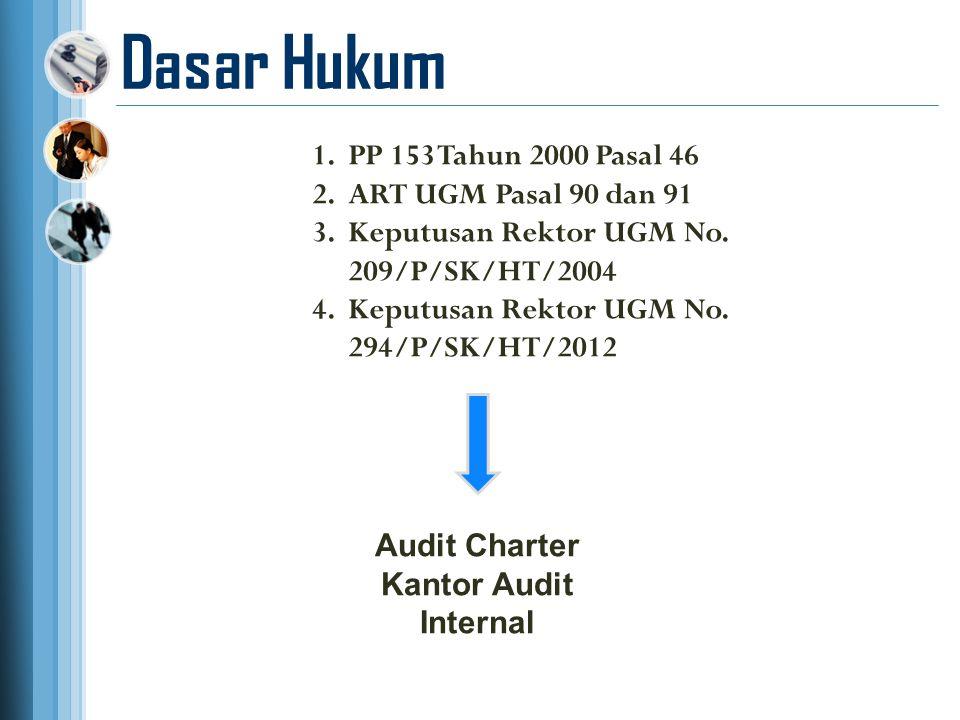 Ruang lingkup KAI Bagian Audit