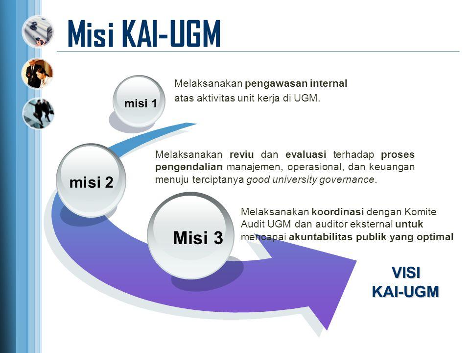 VISIKAI-UGM Misi 3 misi 2 misi 1 Melaksanakan pengawasan internal atas aktivitas unit kerja di UGM. Melaksanakan reviu dan evaluasi terhadap proses pe