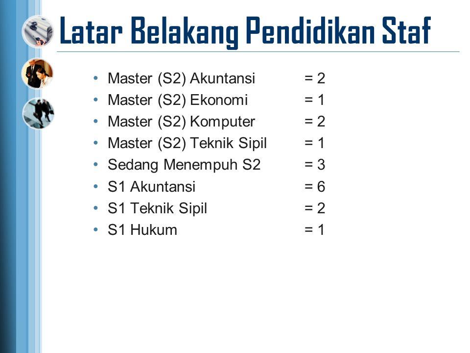 Latar Belakang Pendidikan Staf Master (S2) Akuntansi= 2 Master (S2) Ekonomi= 1 Master (S2) Komputer= 2 Master (S2) Teknik Sipil= 1 Sedang Menempuh S2=