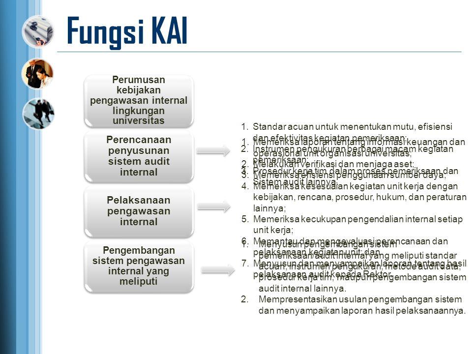 Fungsi KAI Perumusan kebijakan pengawasan internal lingkungan universitas Perencanaan penyusunan sistem audit internal Pelaksanaan pengawasan internal