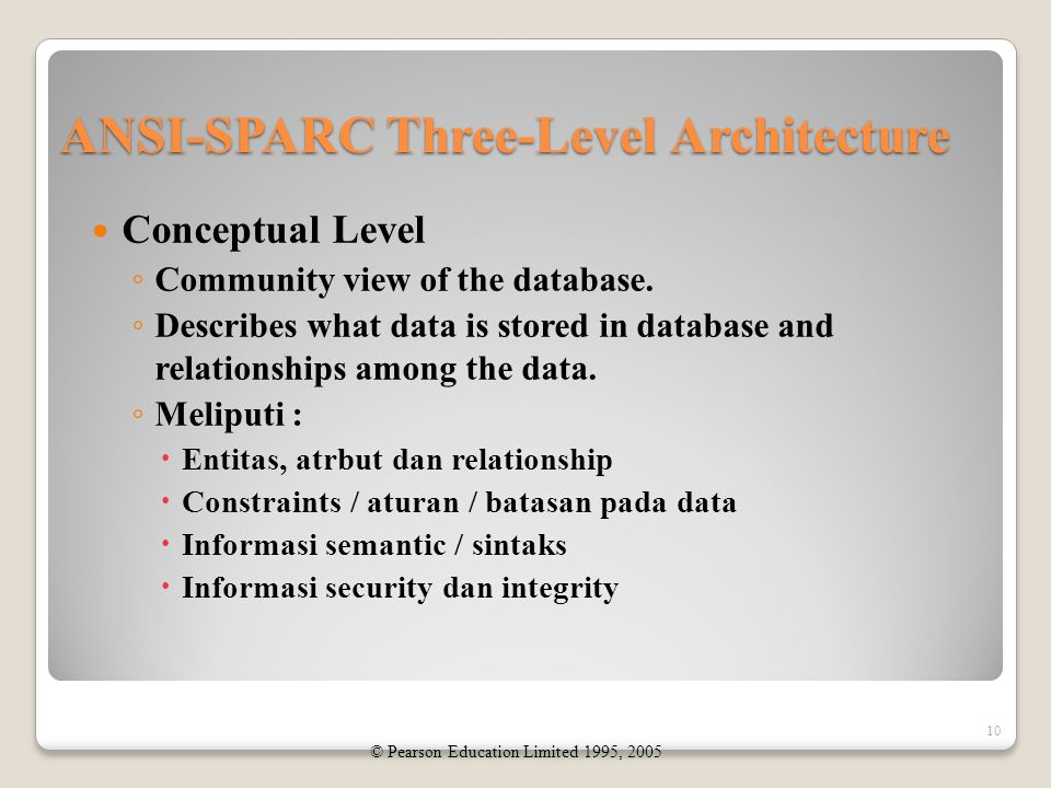 ANSI-SPARC Three-Level Architecture Conceptual Level ◦ Community view of the database.