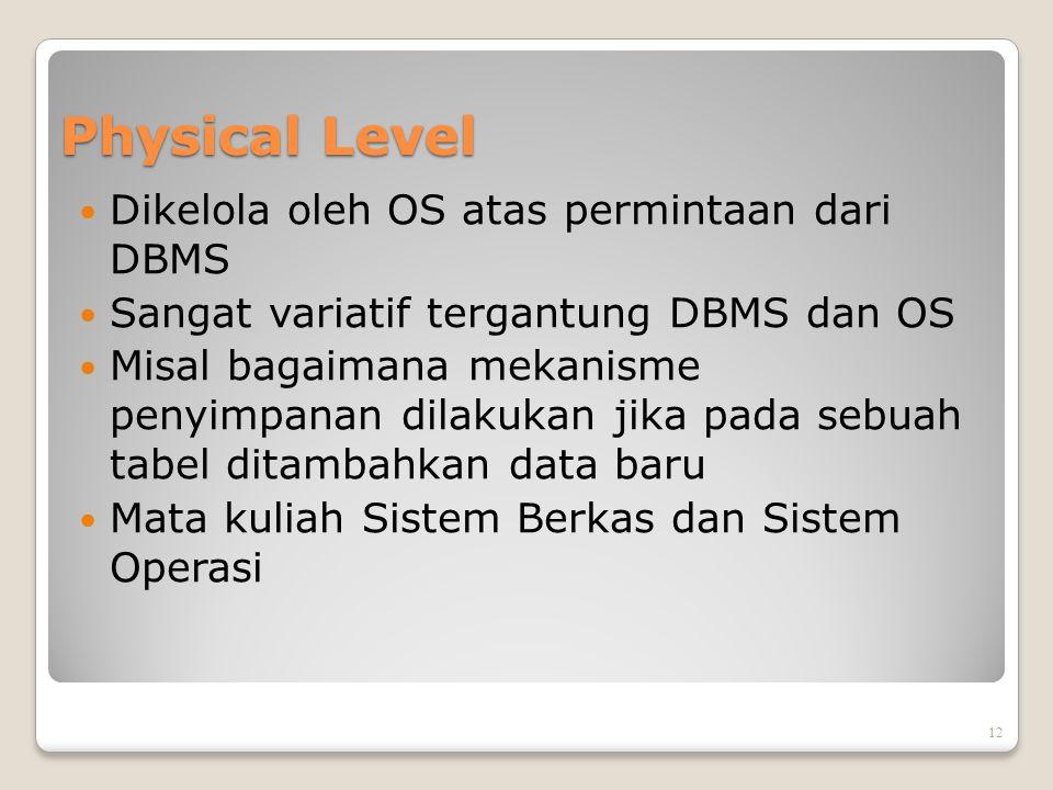 Physical Level Dikelola oleh OS atas permintaan dari DBMS Sangat variatif tergantung DBMS dan OS Misal bagaimana mekanisme penyimpanan dilakukan jika pada sebuah tabel ditambahkan data baru Mata kuliah Sistem Berkas dan Sistem Operasi 12