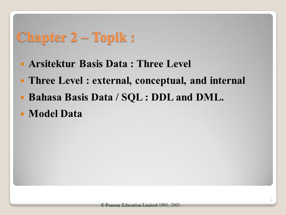 Chapter 2 – Topik..lanjutan Conceptual modeling. DBMS Software components of a DBMS.