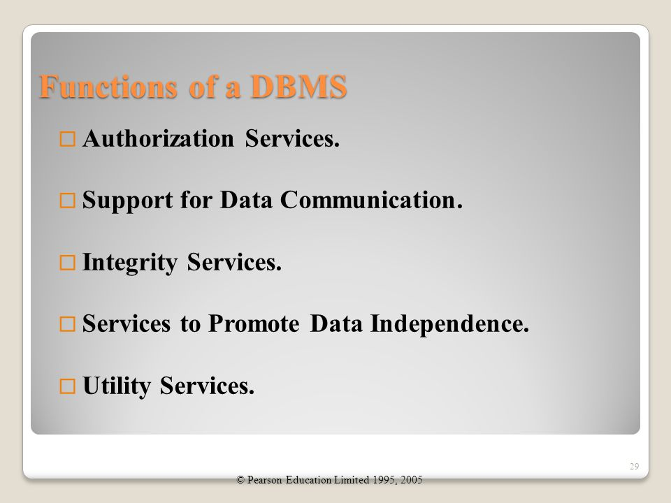 Functions of a DBMS  Authorization Services. Support for Data Communication.