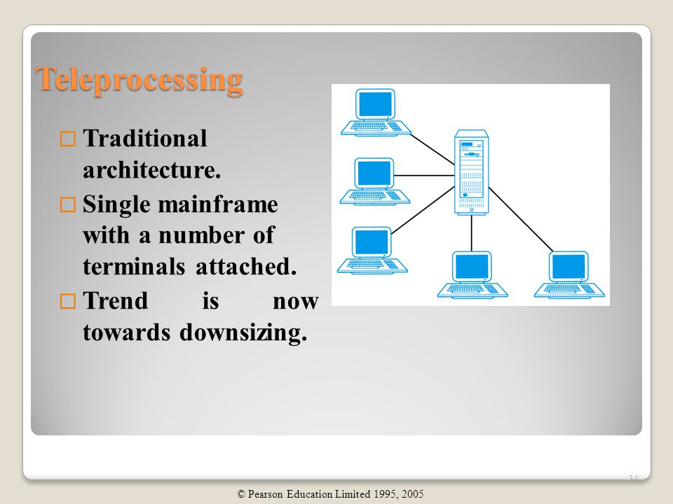 Teleprocessing  Traditional architecture. Single mainframe with a number of terminals attached.