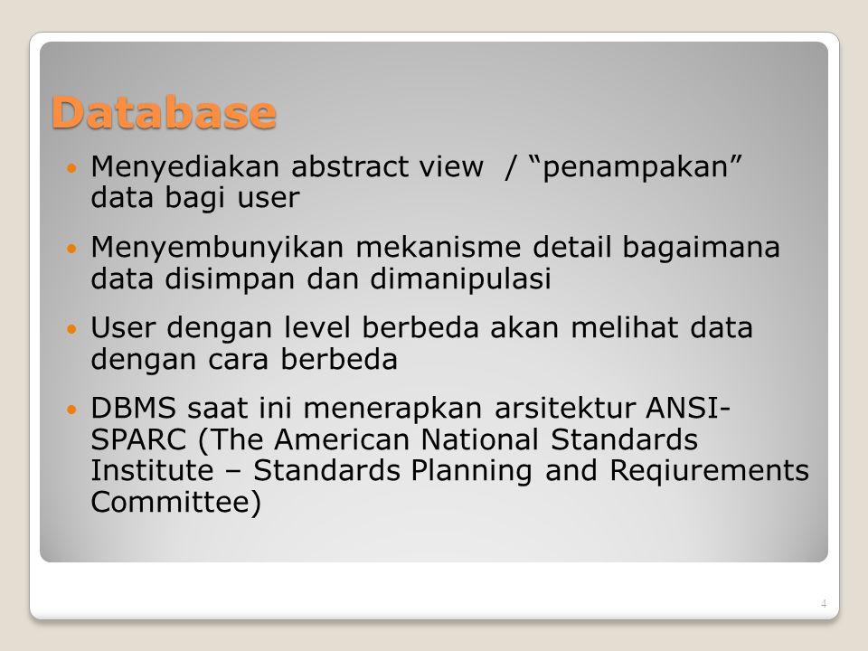 Objectives of Three-Level Architecture Semua user harus mengakses data yang sama.