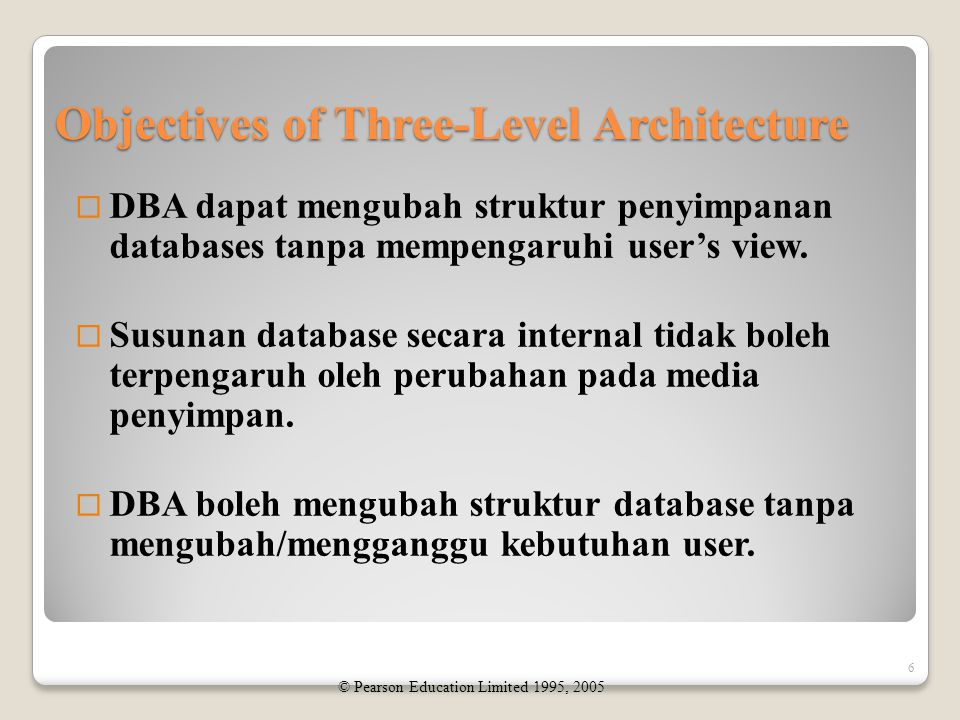 ANSI-SPARC Three-Level Architecture 7 © Pearson Education Limited 1995, 2005