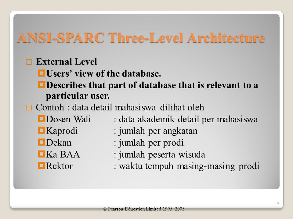 ANSI-SPARC Three-Level Architecture  External Level  Users' view of the database.