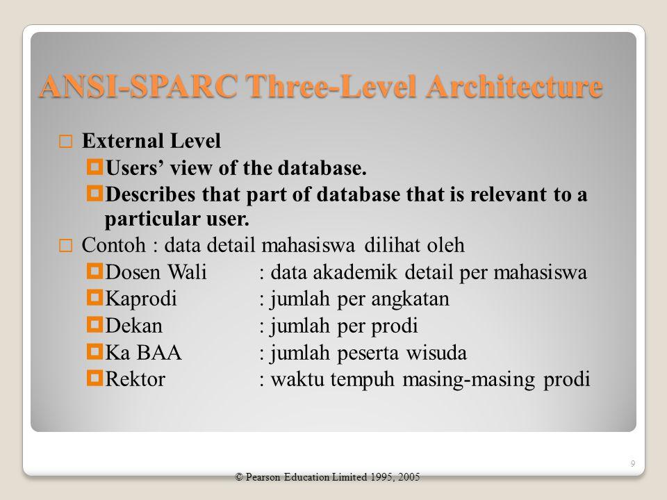 Database Languages Data Manipulation Language (DML) ◦ Provides basic data manipulation operations on data held in the database.