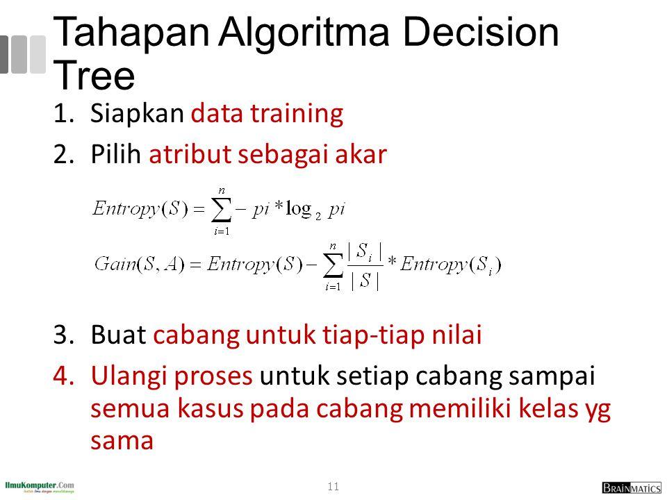 Tahapan Algoritma Decision Tree 1.Siapkan data training 2.Pilih atribut sebagai akar 3.Buat cabang untuk tiap-tiap nilai 4.Ulangi proses untuk setiap cabang sampai semua kasus pada cabang memiliki kelas yg sama 11