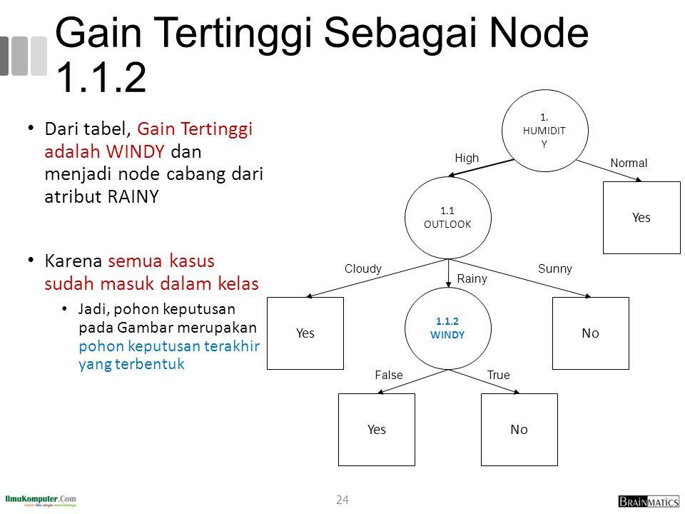 Gain Tertinggi Sebagai Node 1.1.2 Dari tabel, Gain Tertinggi adalah WINDY dan menjadi node cabang dari atribut RAINY Karena semua kasus sudah masuk dalam kelas Jadi, pohon keputusan pada Gambar merupakan pohon keputusan terakhir yang terbentuk 1.