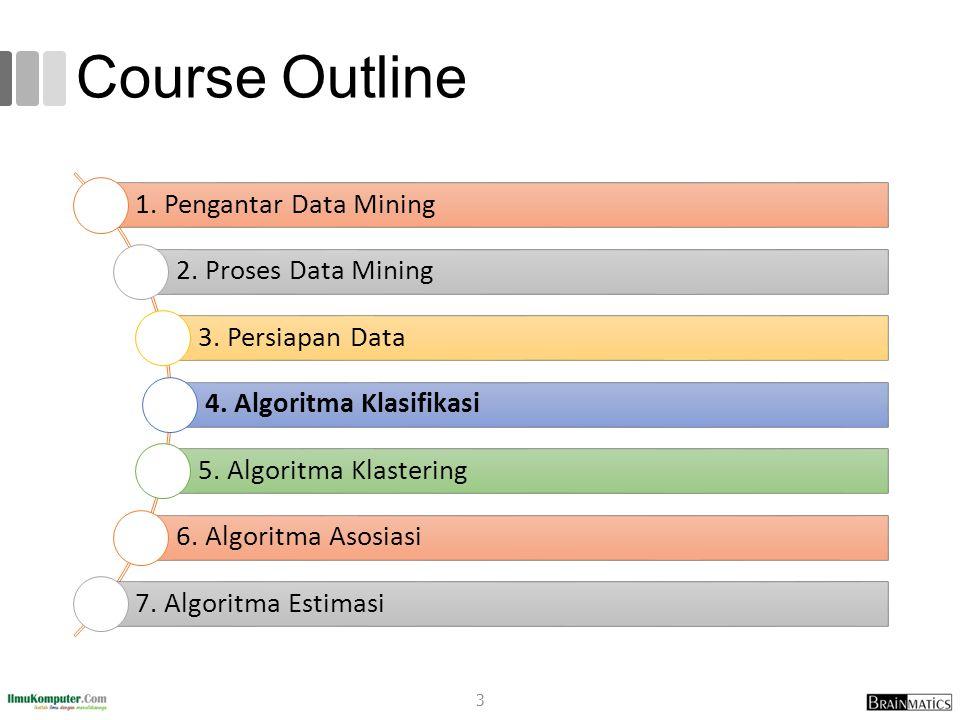 Latihan Lakukan eksperimen mengikuti buku Matthew North (Data Mining for the Masses) Chapter Ten (Decision Tree) Analisis jenis decision tree apa saja yang digunakan dan mengapa perlu dilakukan pada dataset tersebut 34