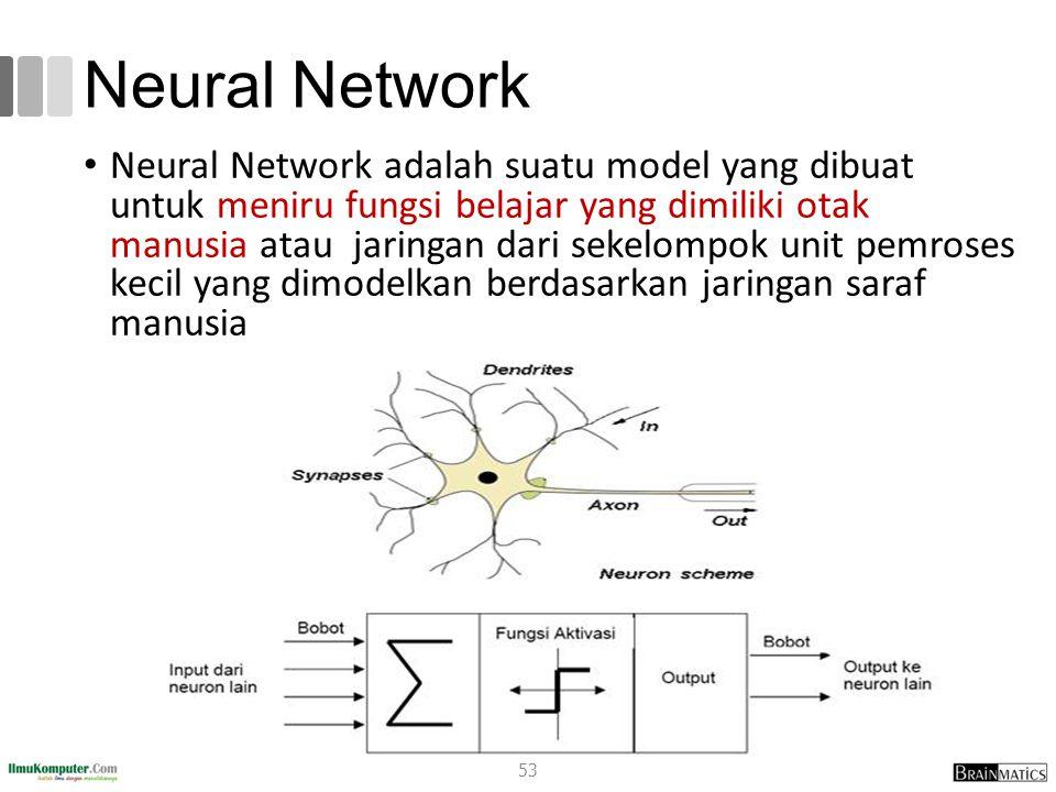 Neural Network Neural Network adalah suatu model yang dibuat untuk meniru fungsi belajar yang dimiliki otak manusia atau jaringan dari sekelompok unit pemroses kecil yang dimodelkan berdasarkan jaringan saraf manusia 53