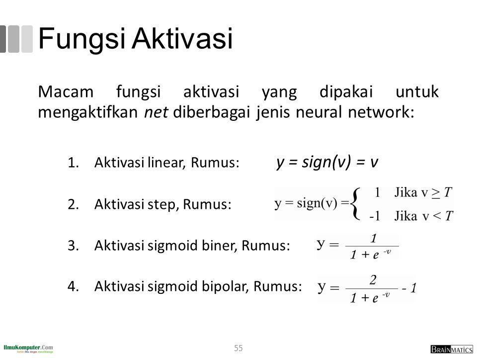 Fungsi Aktivasi Macam fungsi aktivasi yang dipakai untuk mengaktifkan net diberbagai jenis neural network: 1.Aktivasi linear, Rumus: y = sign(v) = v 2.Aktivasi step, Rumus: 3.Aktivasi sigmoid biner, Rumus: 4.Aktivasi sigmoid bipolar, Rumus: 55