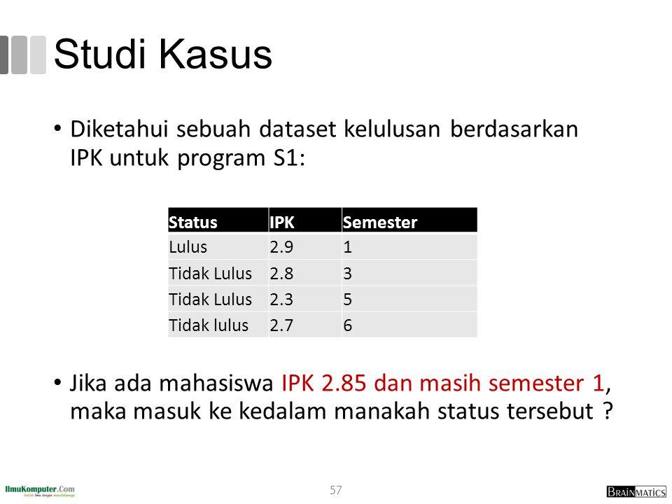 Studi Kasus Diketahui sebuah dataset kelulusan berdasarkan IPK untuk program S1: Jika ada mahasiswa IPK 2.85 dan masih semester 1, maka masuk ke kedalam manakah status tersebut .