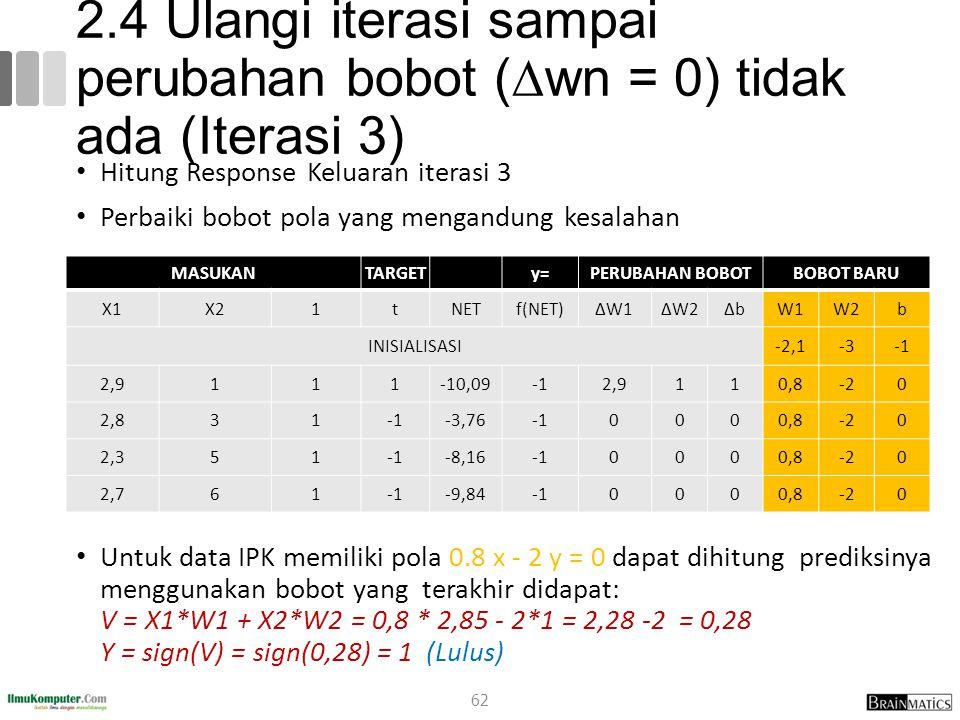 2.4 Ulangi iterasi sampai perubahan bobot (∆wn = 0) tidak ada (Iterasi 3) Hitung Response Keluaran iterasi 3 Perbaiki bobot pola yang mengandung kesalahan Untuk data IPK memiliki pola 0.8 x - 2 y = 0 dapat dihitung prediksinya menggunakan bobot yang terakhir didapat: V = X1*W1 + X2*W2 = 0,8 * 2,85 - 2*1 = 2,28 -2 = 0,28 Y = sign(V) = sign(0,28) = 1 (Lulus) MASUKANTARGET y=PERUBAHAN BOBOTBOBOT BARU X1X21tNETf(NET)∆W1∆W2∆bW1W2b INISIALISASI-2,1-3 2,9111-10,092,9110,8-20 2,831-3,760000,8-20 2,351-8,160000,8-20 2,761-9,840000,8-20 62