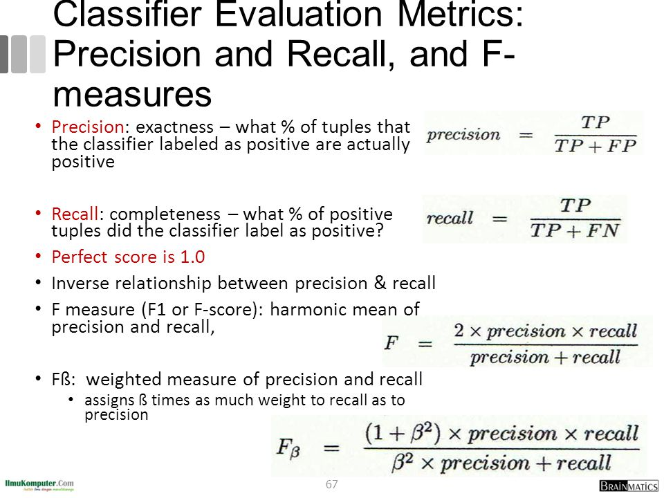 Classifier Evaluation Metrics: Precision and Recall, and F- measures Precision: exactness – what % of tuples that the classifier labeled as positive a
