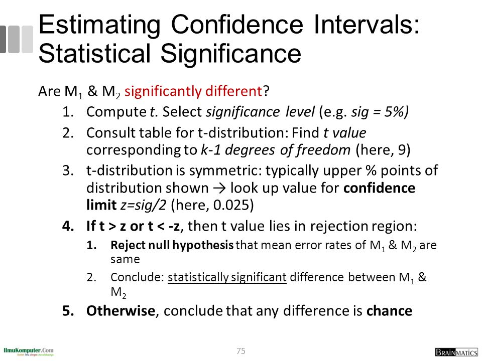 Estimating Confidence Intervals: Statistical Significance Are M 1 & M 2 significantly different? 1.Compute t. Select significance level (e.g. sig = 5%